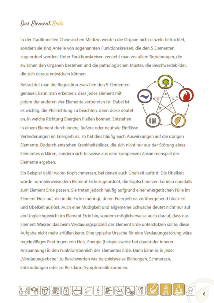 eBook Akupressur-Punkte und Konzepte für das Element Erde