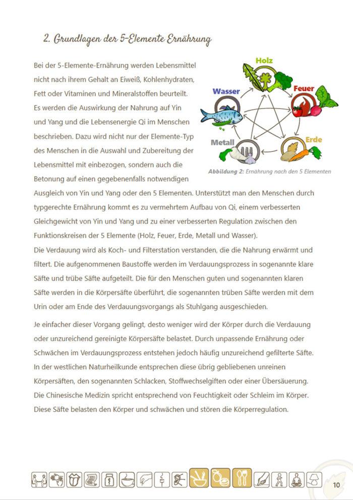 eBook Ernährungstipps und Rezepte für das Element Erde